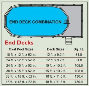 End Deck Combination