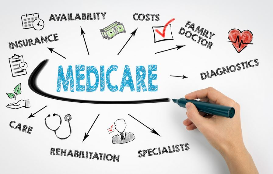 2021 Medicare Open Enrollment Begins October 15th