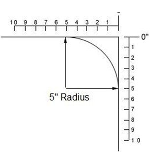 Radius Measuring Diagram