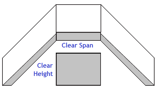Alternating Step Crossover Ladder Clearance