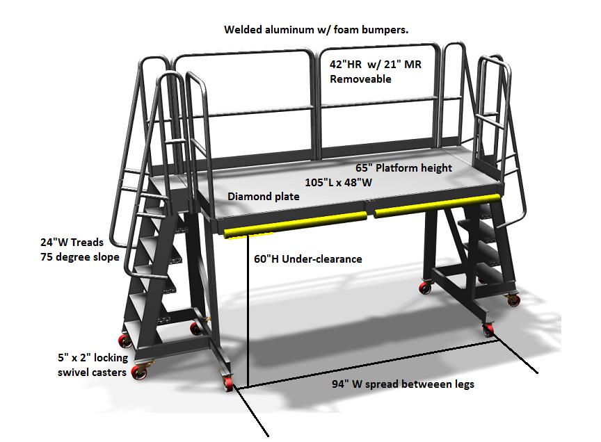C-5 Landing Gear Platform