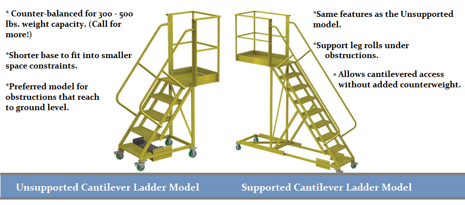 Cantilever Ladder Types - Unsupported and Supported