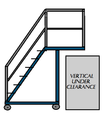Cantilever Rolling Ladder Vertical Underclearance
