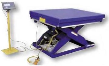 Electric Hydraulic Scissor Tables - Integral Scale