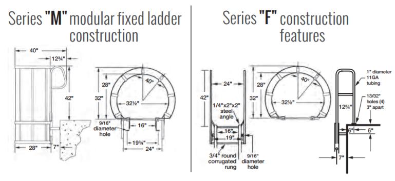Fixed Steel Ladder Specs