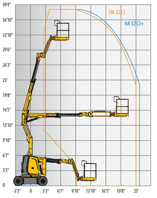 HA 32 CJ Articulating Boom Lift