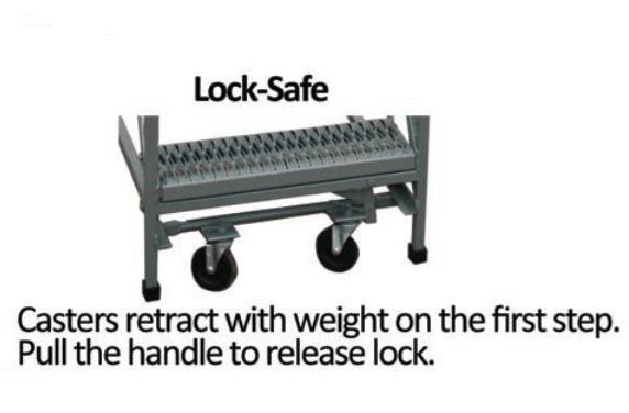 Lock Safe Locking