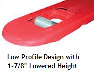 Pallet Trucks - Low Profile Design