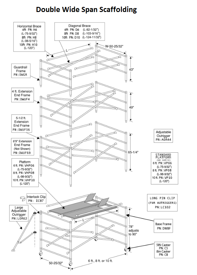 Double Wide Scaffolding Specification Sheet