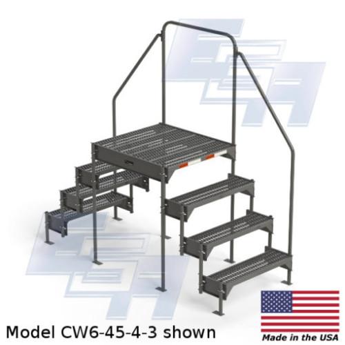 Configurable Work Platforms