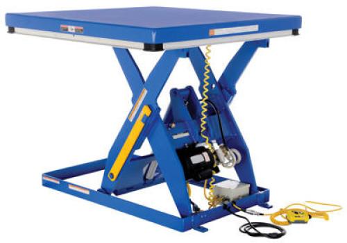 Electric Hydraulic Scissor Lift Tables