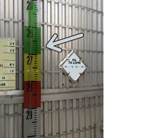 Gauge Board Sticker