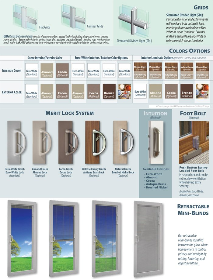 OKNA Elegante Sliding Patio Doors - Options & Accessories