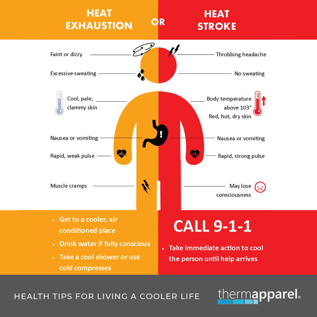 What are the signs of  heat related illness?