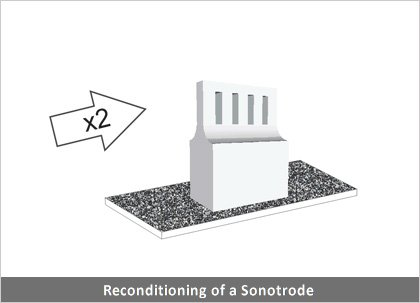 Reconditioning of a Sonotrode