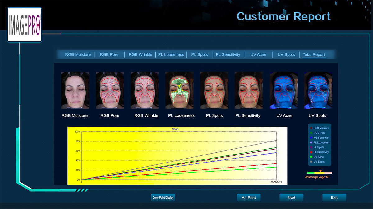 Comprehensive Skin Analysis
