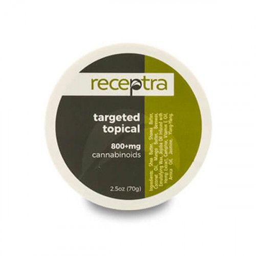 Receptra Targeted Topical