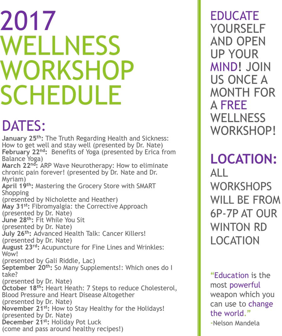 2017 Wellness Workshops