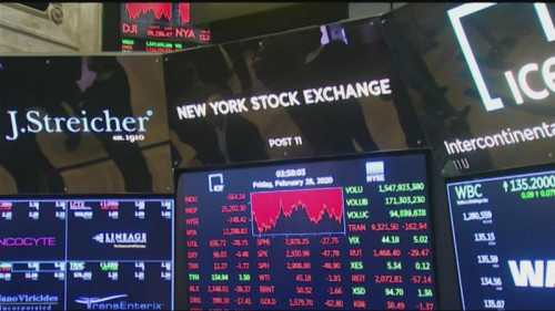 Local expert shares tips after worst week for the stock market since 2008 financial crisis
