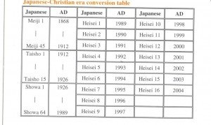 Japanese-Christian Era conversion-table