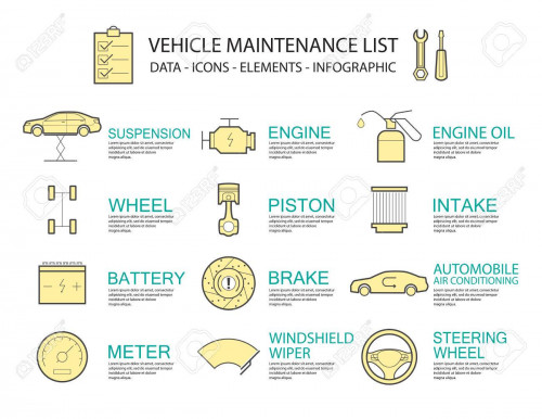 Car Inspection services at a glance