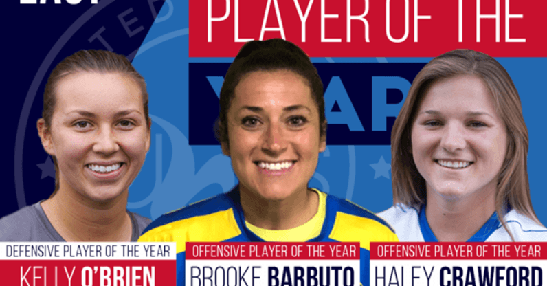 Barbuto, named Co-Offensive POY, Kopp named to 2018 UWS All-East Conference First Team