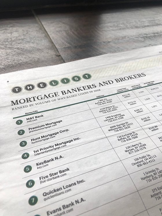 Premium Makes Top Mortgage Bankers and Brokers List