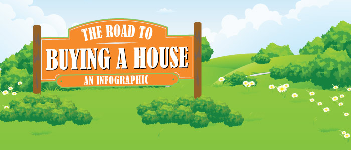 The Road To Buying A House