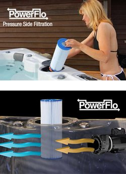 hot tub water filtration