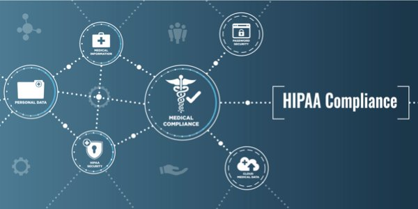 Hippa Compliance for Healthcare Email Marketing