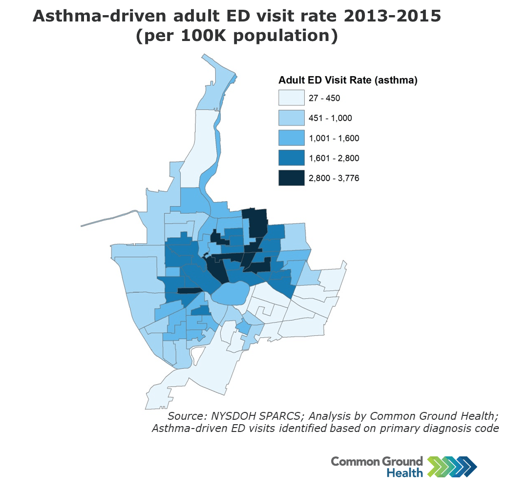 Asthma-Driven ED Visit Rate