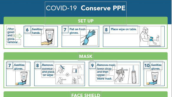 New PPE posters available for download