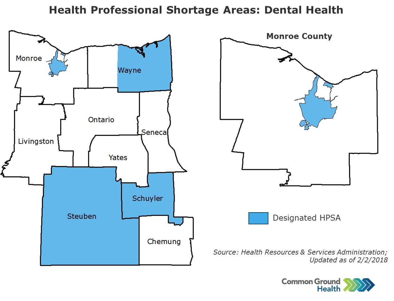 Health Professional Shortage Areas: Dental Health