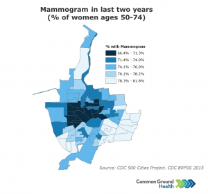 Mammogram in Last Two Years (% of Women Ages 50 - 74)