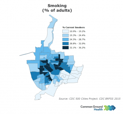 Smoking (% of Adults)