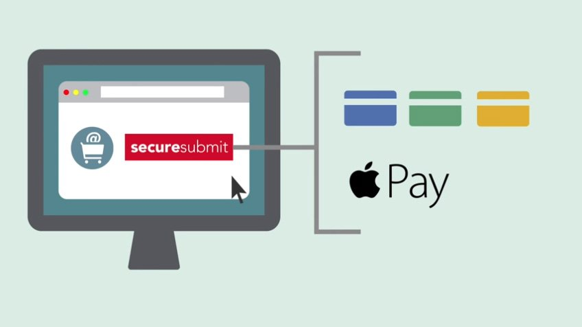 Ensuring the Most Secure Online Payment Processing
