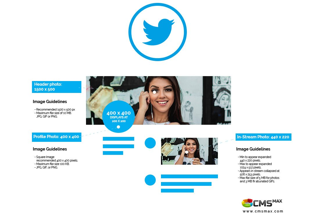 Twitter Design Dimensions