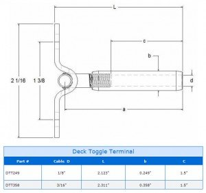 Deck Toggle Terminal Assembly Specs