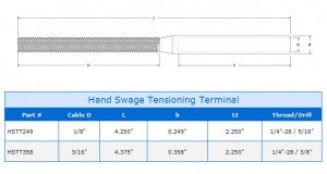 Hand Swage Tensioning Terminal Product Specs
