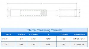 Internal Tensioning Terminal Product Specs