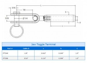 Jaw Toggle Terminal Assembly Specs