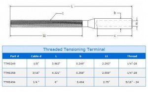 Threaded Tensioning Terminal Product Specs