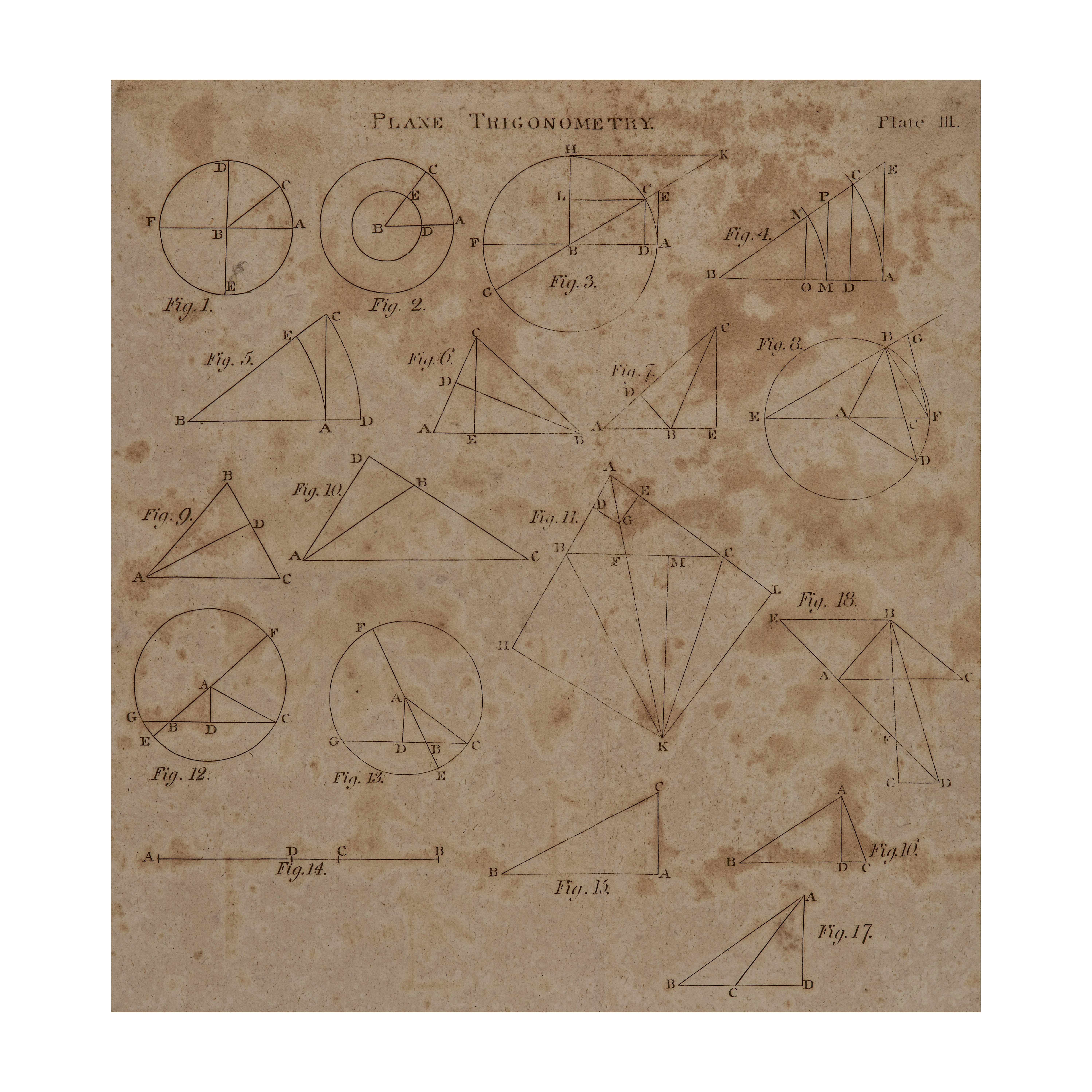 trigonometry print