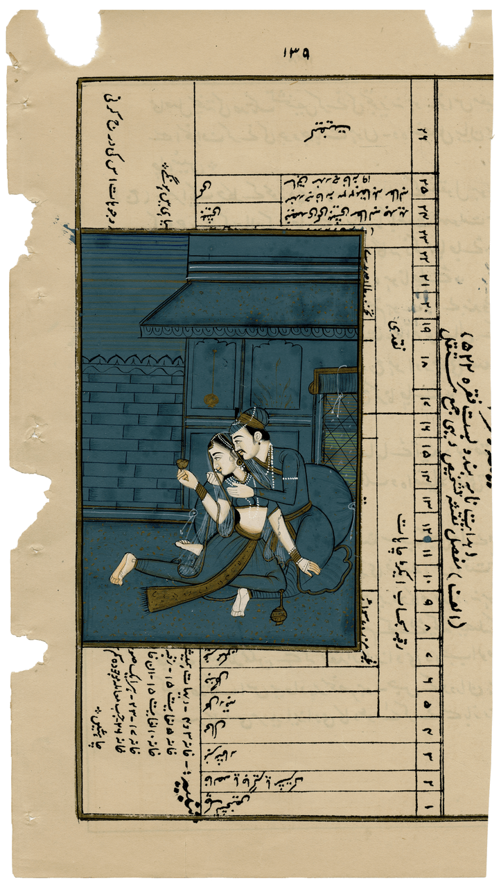 An Antique Indian Miniature Painting