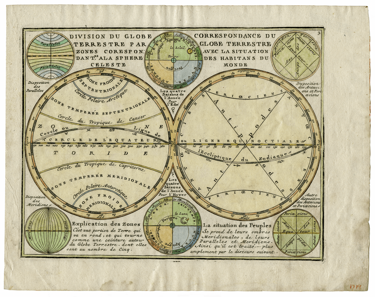Jacques Chiquet 1719 Division Du GlobeExplication Des Zones Antique Map