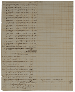 An Early 19th Century Boston Maritime Industrial Shipping Record